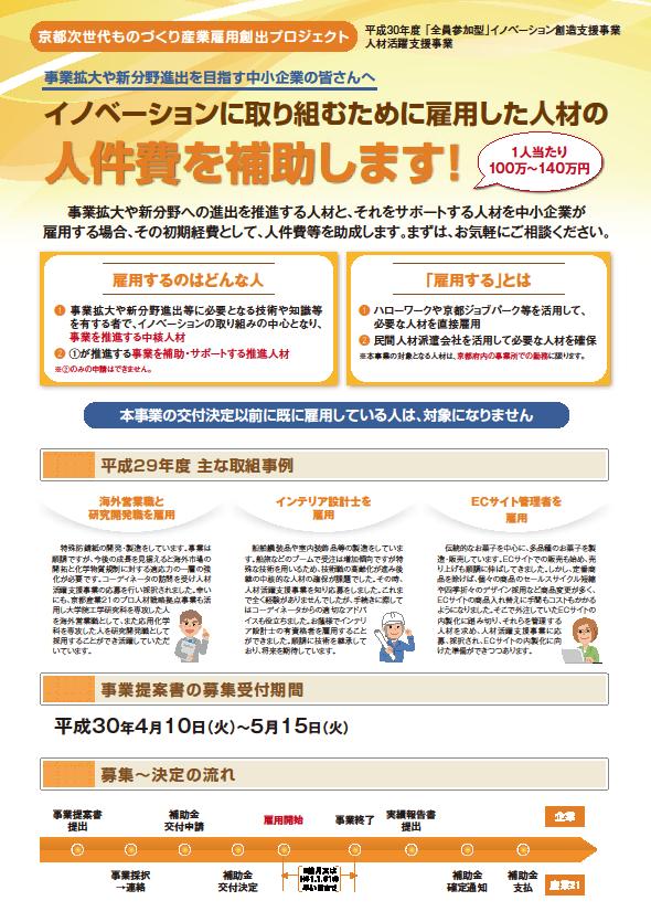 京都次世代ものづくり産業雇用創出プロジェクトによる支援事業のご案内