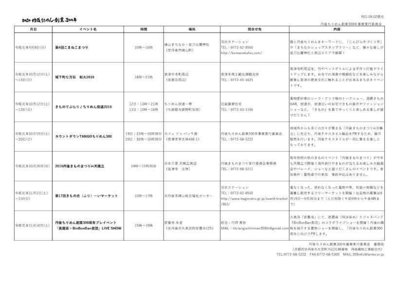 丹後ちりめん創業300年事業イベントカレンダー掲載イベントについて